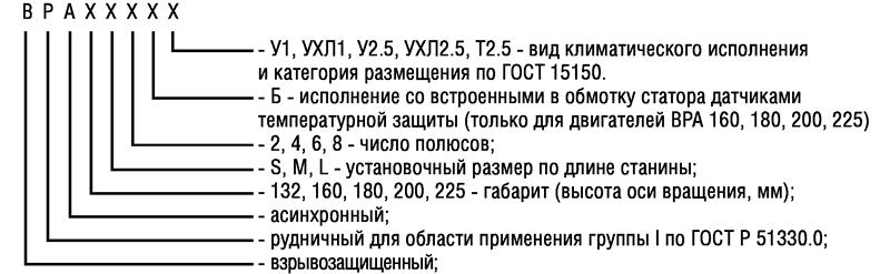 Расшифровка условного обозначения типоразмера двигателей