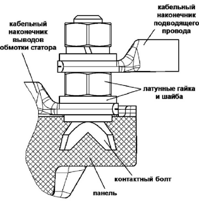 Рис. 5  Схема контактного соединения
