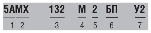 Структура обозначения двигателей 5 и 6 серии