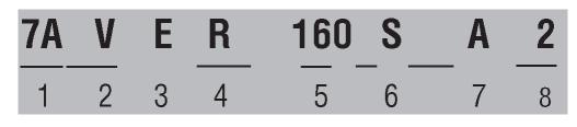 Структура обозначения двигателей 7 серии
