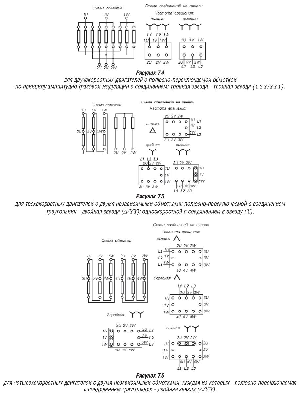 Рисунок 7. Схема обмоток трехфазных двигателей и их соединение на клеммных панелях