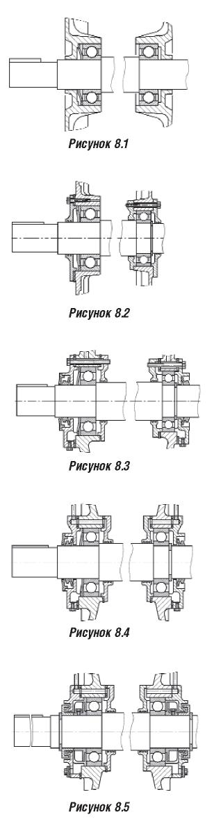 Схема подшипниковых узлов