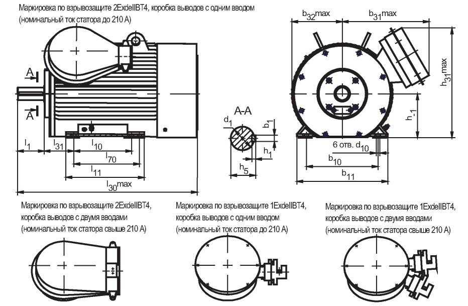 """Рис. А3 Двигатели с типом исполнения """"е"""" (энергосберегающие"""