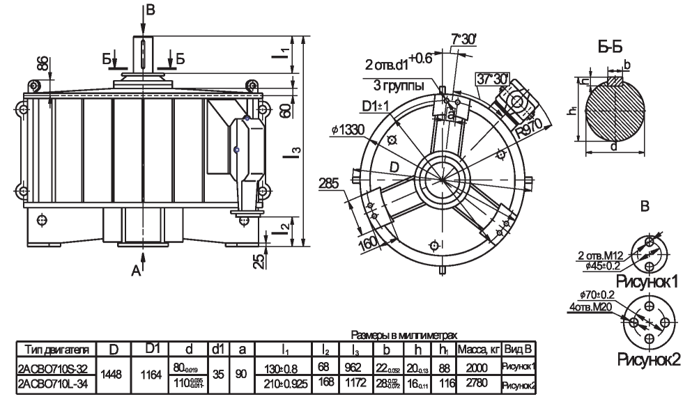 Габаритные, установочные, присоединительные размеры и масса двигателей 2АСВО